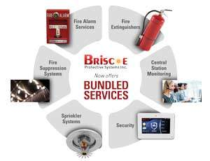 securitybundleservices